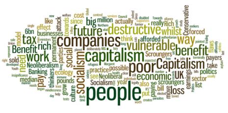 Капитализъм и Социализъм